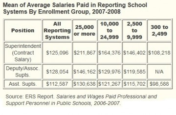 The Providence superintendent earned more than the median, with a salary of  $190,000, while the head of schools in Cranston was below it, at 141,483  that ...